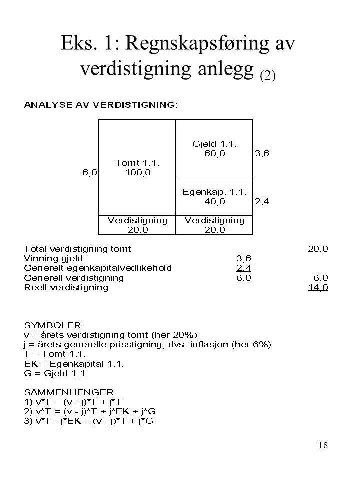 18 Eks. 1: Regnskapsføring av verdistigning anlegg (2)