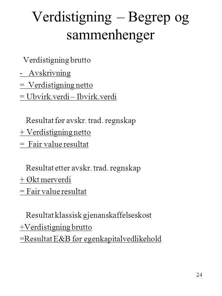 Verdistigning – Begrep og sammenhenger Verdistigning brutto - Avskrivning = Verdistigning netto = Ubvirk.verdi – Ibvirk.verdi Resultat før avskr. trad