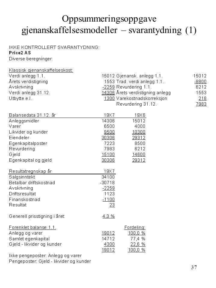 37 Oppsummeringsoppgave gjenanskaffelsesmodeller – svarantydning (1)