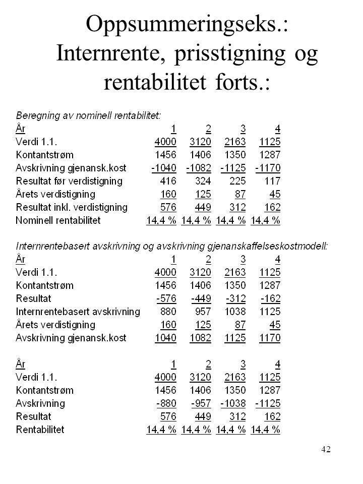 42 Oppsummeringseks.: Internrente, prisstigning og rentabilitet forts.:
