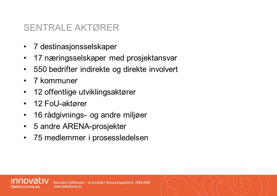 Innovativ Fjellturisme – et prosjekt i Arena-programmet, 2004-2008 www.fjellturisme.no SENTRALE AKTØRER •7 destinasjonsselskaper •17 næringsselskaper