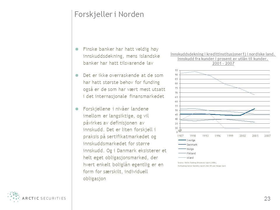 23 Forskjeller i Norden Finske banker har hatt veldig høy innskuddsdekning, mens islandske banker har hatt tilsvarende lav Det er ikke overraskende at