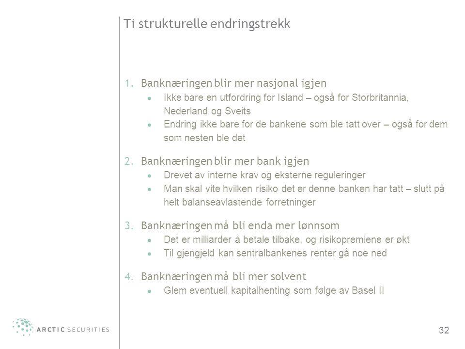 32 Ti strukturelle endringstrekk 1.Banknæringen blir mer nasjonal igjen Ikke bare en utfordring for Island – også for Storbritannia, Nederland og Svei