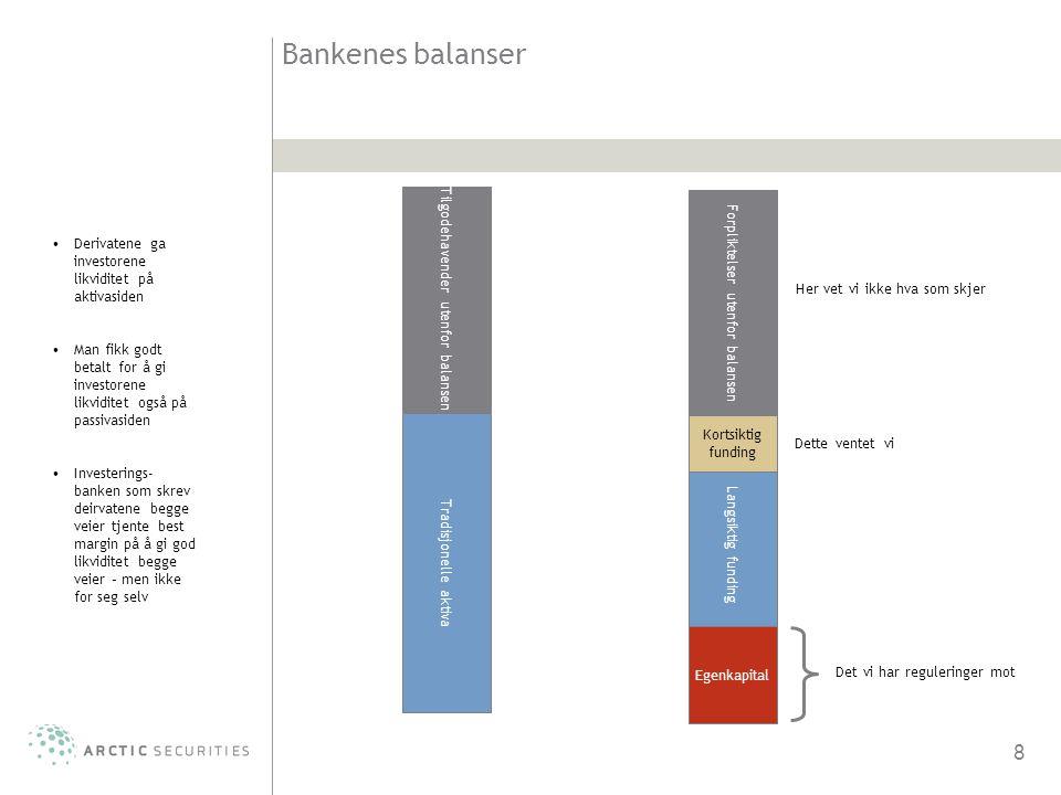8 Bankenes balanser Tradisjonelle aktiva Tilgodehavender utenfor balansen Egenkapital Langsiktig funding Kortsiktig funding Forpliktelser utenfor bala