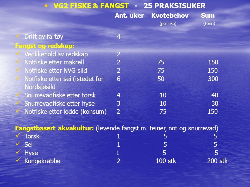 • VG2 FISKE & FANGST - 25 PRAKSISUKER Ant. uker Kvotebehov Sum (per uke) (tonn)  Drift av fartøy 4 Fangst og redskap:  Vedlikehold av redskap 2  No