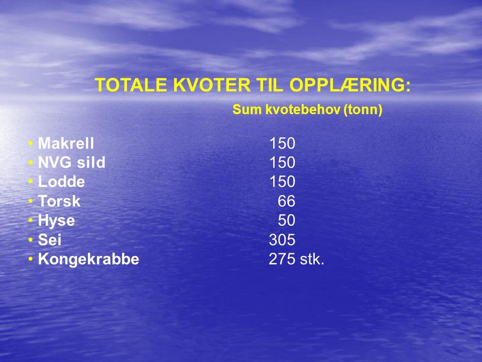 TOTALE KVOTER TIL OPPLÆRING: Sum kvotebehov (tonn) • Makrell150 • NVG sild 150 • Lodde150 • Torsk 66 • Hyse 50 • Sei305 • Kongekrabbe275 stk.