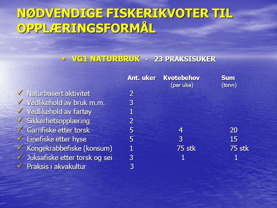 NØDVENDIGE FISKERIKVOTER TIL OPPLÆRINGSFORMÅL • VG1 NATURBRUK - 23 PRAKSISUKER Ant. uker Kvotebehov Sum (per uke) (tonn) Ant. uker Kvotebehov Sum (per
