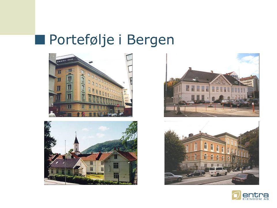 Portefølje i Bergen