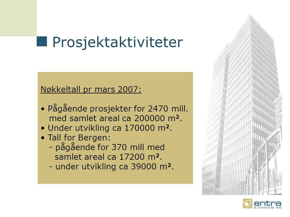 Prosjektaktiviteter Nøkkeltall pr mars 2007: • Pågående prosjekter for 2470 mill.