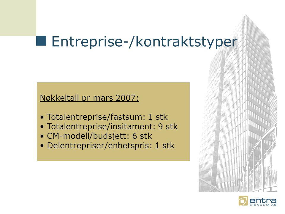 Entreprise-/kontraktstyper Nøkkeltall pr mars 2007: • Totalentreprise/fastsum: 1 stk • Totalentreprise/insitament: 9 stk • CM-modell/budsjett: 6 stk • Delentrepriser/enhetspris: 1 stk