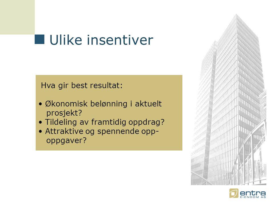 Ulike insentiver Hva gir best resultat: • Økonomisk belønning i aktuelt prosjekt.