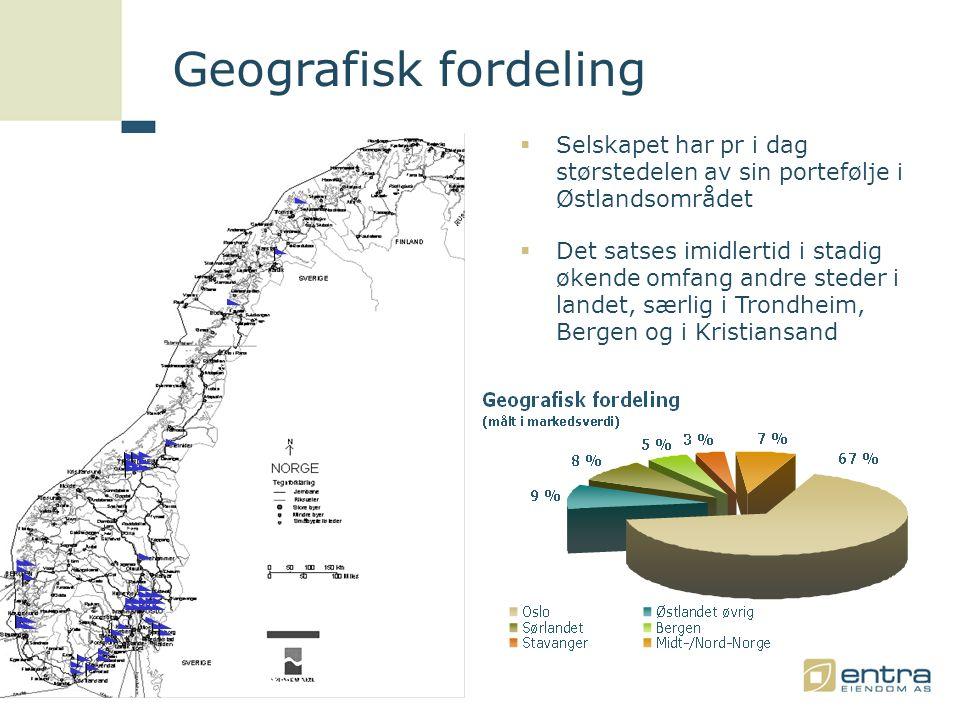  Selskapet har pr i dag størstedelen av sin portefølje i Østlandsområdet  Det satses imidlertid i stadig økende omfang andre steder i landet, særlig i Trondheim, Bergen og i Kristiansand Geografisk fordeling