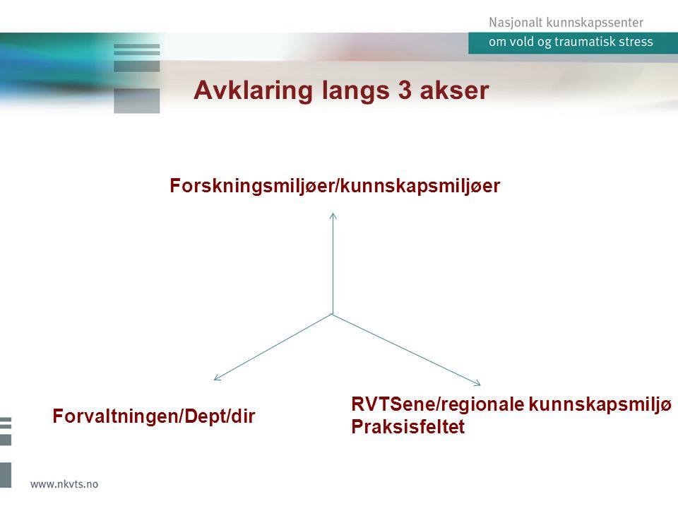 Avklaring langs 3 akser Forskningsmiljøer/kunnskapsmiljøer RVTSene/regionale kunnskapsmiljø Praksisfeltet Forvaltningen/Dept/dir
