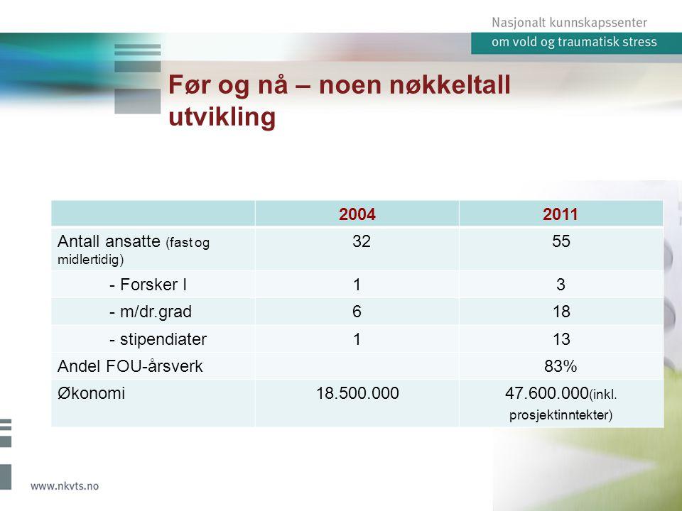 Før og nå – noen nøkkeltall utvikling 20042011 Antall ansatte (fast og midlertidig) 3255 - Forsker I13 - m/dr.grad618 - stipendiater113 Andel FOU-årsverk83% Økonomi18.500.00047.600.000 (inkl.