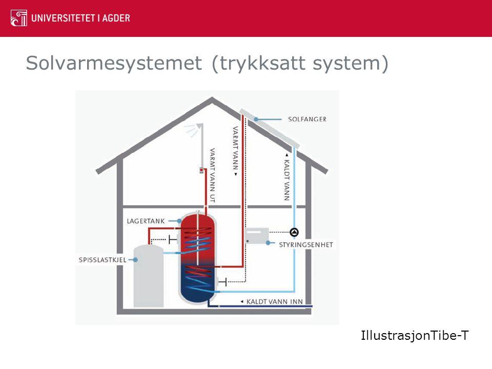 Solvarmesystemet (trykksatt system) IllustrasjonTibe-T