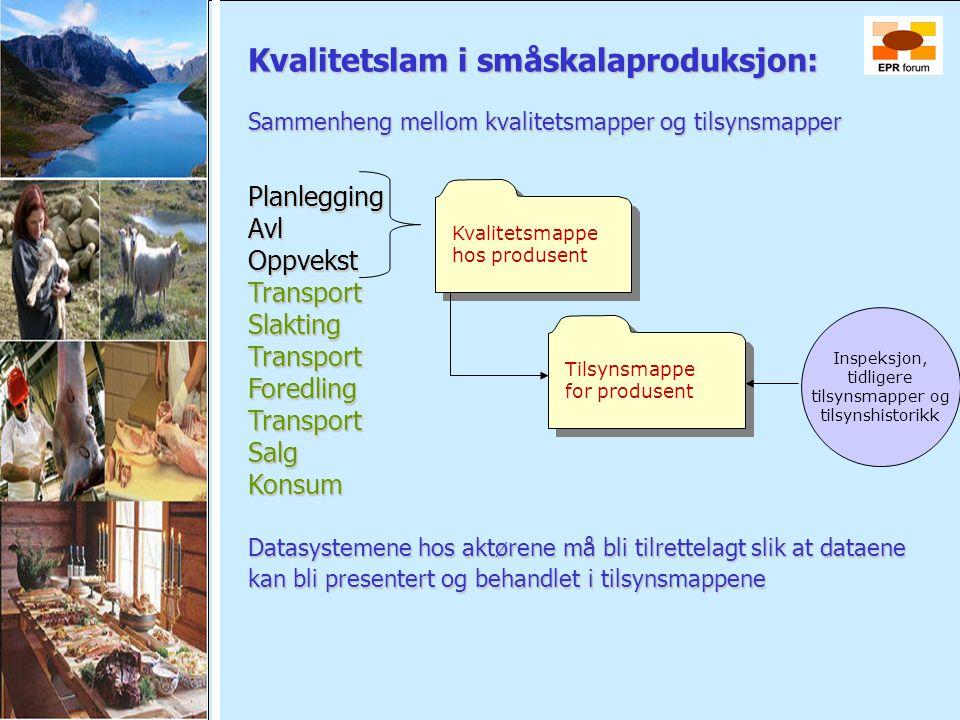 Kvalitetslam i småskalaproduksjon: Sammenheng mellom kvalitetsmapper og tilsynsmapper PlanleggingAvlOppvekstTransportSlaktingTransportForedlingTranspo