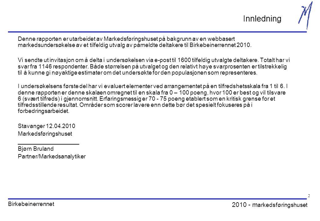 2010 - m arkedsføringshuset Birkebeinerrennet 2 Innledning Denne rapporten er utarbeidet av Markedsføringshuset på bakgrunn av en webbasert markedsundersøkelse av et tilfeldig utvalg av påmeldte deltakere til Birkebeinerrennet 2010.