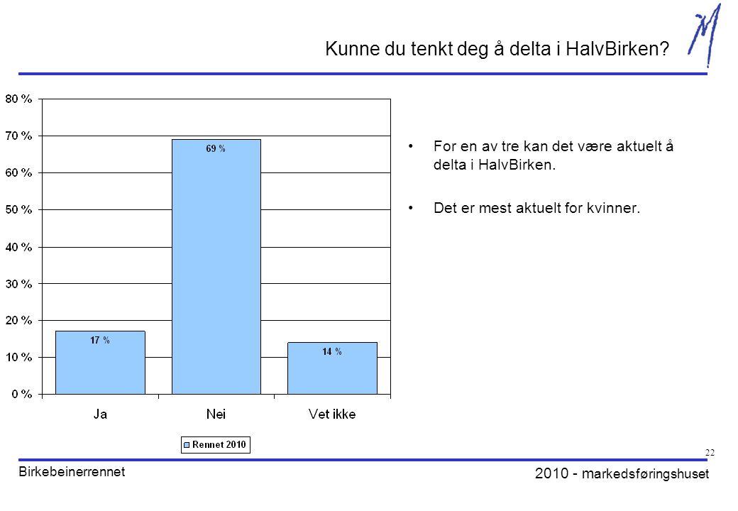 2010 - m arkedsføringshuset Birkebeinerrennet 22 Kunne du tenkt deg å delta i HalvBirken.