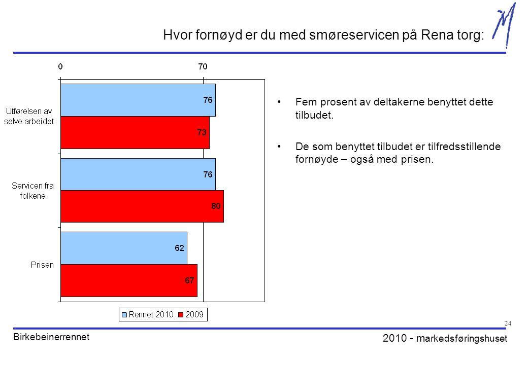 2010 - m arkedsføringshuset Birkebeinerrennet 24 Hvor fornøyd er du med smøreservicen på Rena torg: •Fem prosent av deltakerne benyttet dette tilbudet.