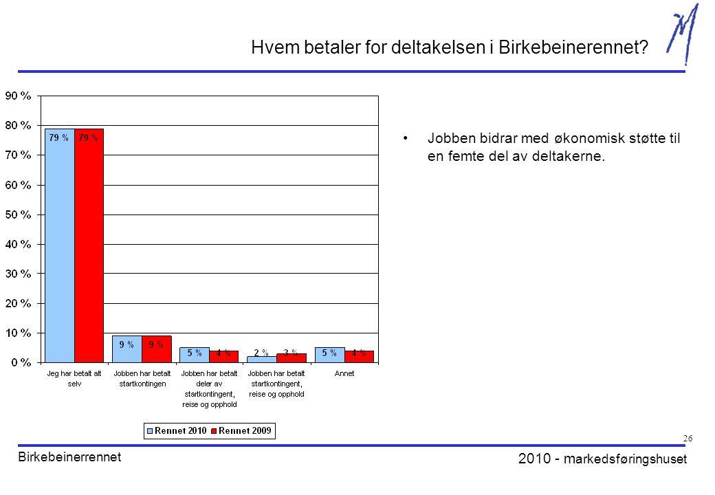 2010 - m arkedsføringshuset Birkebeinerrennet 26 Hvem betaler for deltakelsen i Birkebeinerennet.