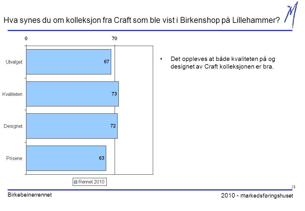 2010 - m arkedsføringshuset Birkebeinerrennet 28 Hva synes du om kolleksjon fra Craft som ble vist i Birkenshop på Lillehammer.