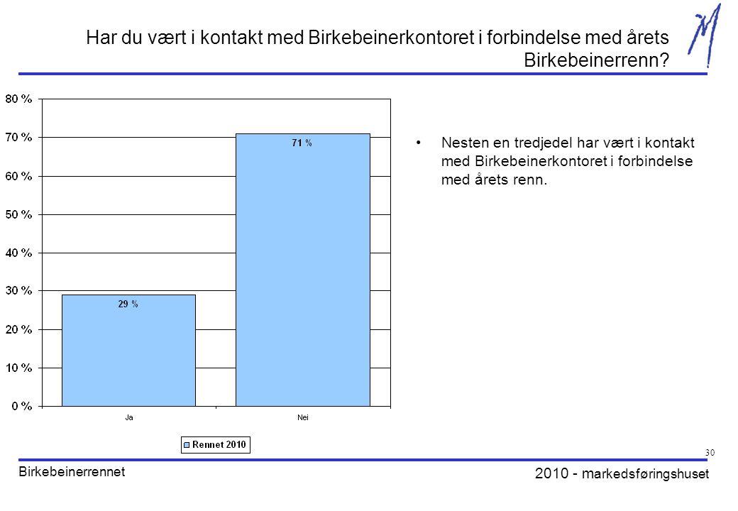 2010 - m arkedsføringshuset Birkebeinerrennet 30 Har du vært i kontakt med Birkebeinerkontoret i forbindelse med årets Birkebeinerrenn.