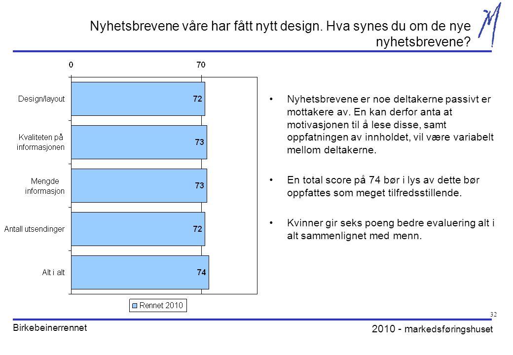 2010 - m arkedsføringshuset Birkebeinerrennet 32 Nyhetsbrevene våre har fått nytt design.
