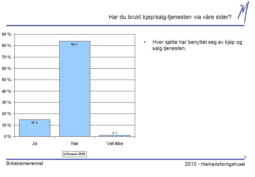 2010 - m arkedsføringshuset Birkebeinerrennet 41 Har du brukt kjøp/salg-tjenesten via våre sider.
