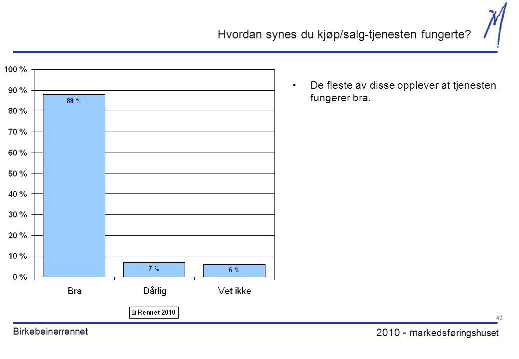 2010 - m arkedsføringshuset Birkebeinerrennet 42 Hvordan synes du kjøp/salg-tjenesten fungerte.
