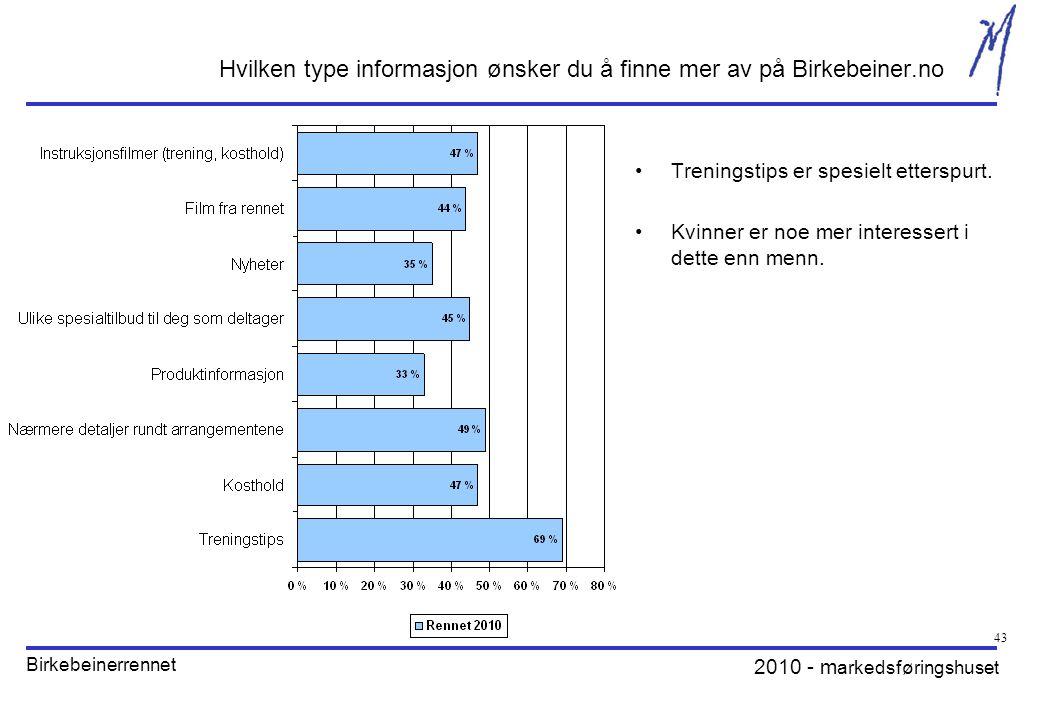 2010 - m arkedsføringshuset Birkebeinerrennet 43 Hvilken type informasjon ønsker du å finne mer av på Birkebeiner.no •Treningstips er spesielt etterspurt.