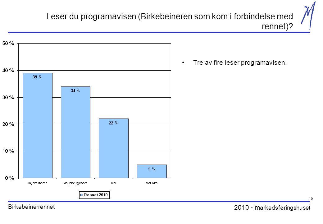 2010 - m arkedsføringshuset Birkebeinerrennet 46 Leser du programavisen (Birkebeineren som kom i forbindelse med rennet).