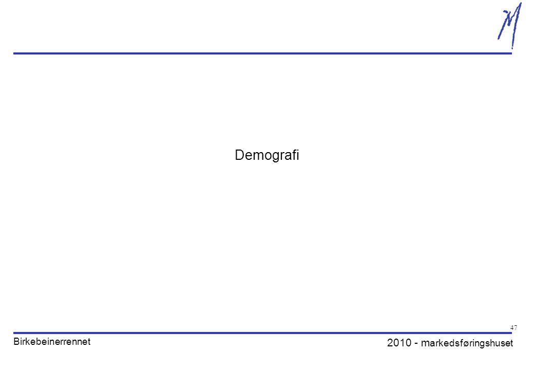 2010 - m arkedsføringshuset Birkebeinerrennet 47 Demografi