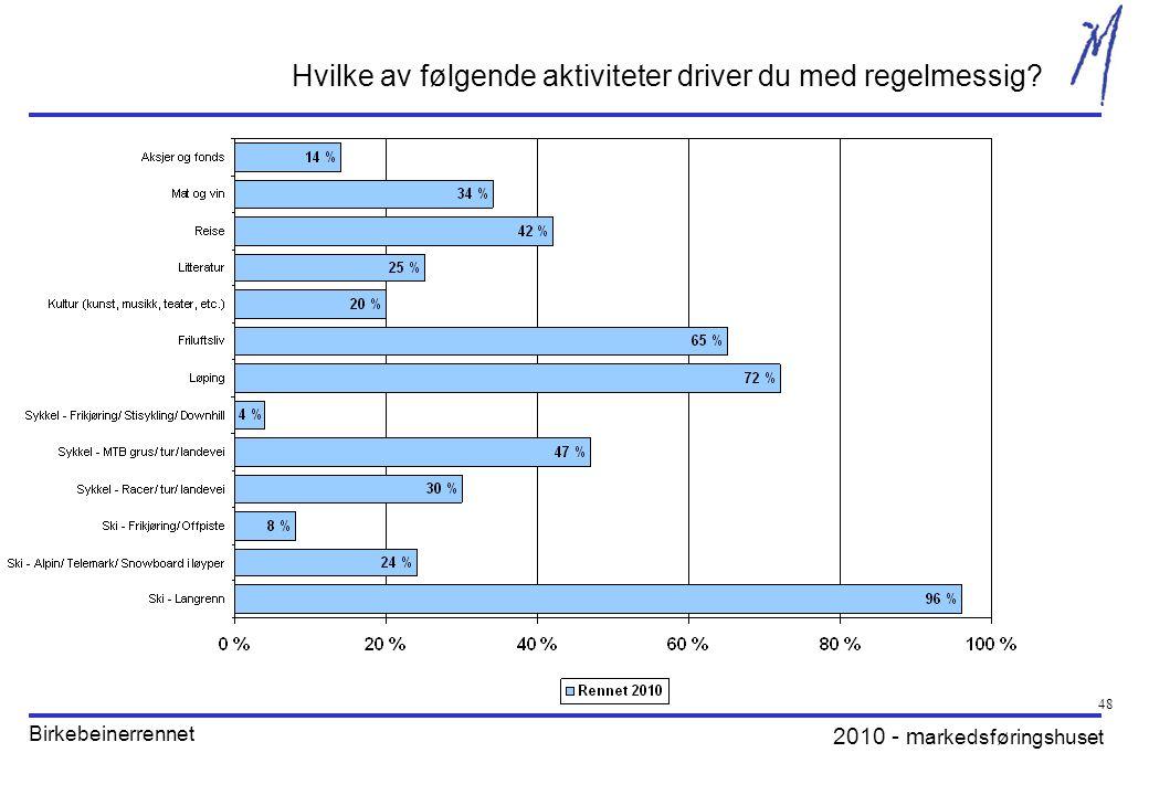 2010 - m arkedsføringshuset Birkebeinerrennet 48 Hvilke av følgende aktiviteter driver du med regelmessig?