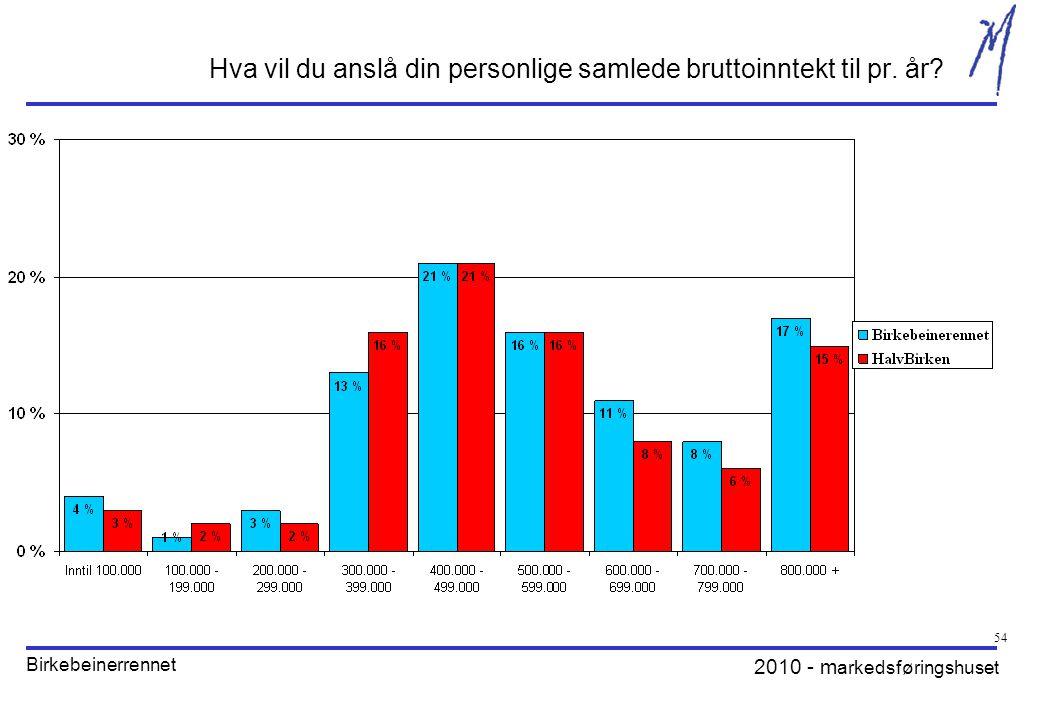 2010 - m arkedsføringshuset Birkebeinerrennet 54 Hva vil du anslå din personlige samlede bruttoinntekt til pr.
