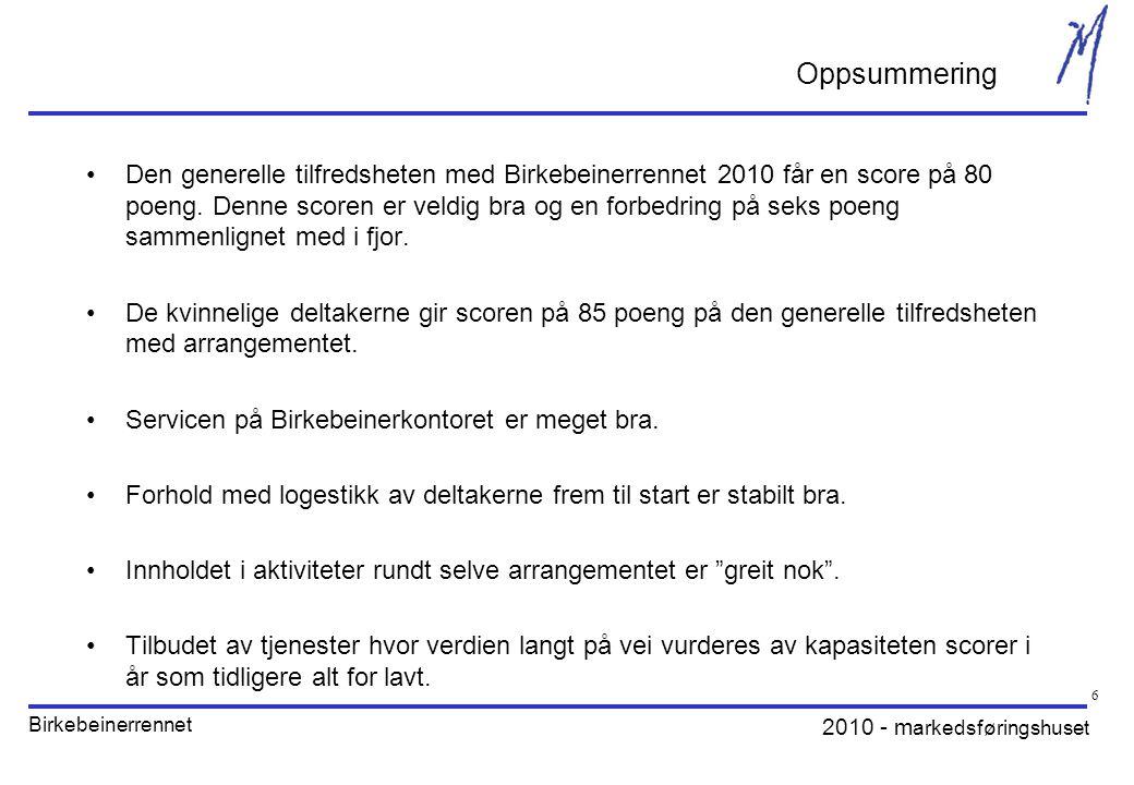2010 - m arkedsføringshuset Birkebeinerrennet 6 •Den generelle tilfredsheten med Birkebeinerrennet 2010 får en score på 80 poeng.