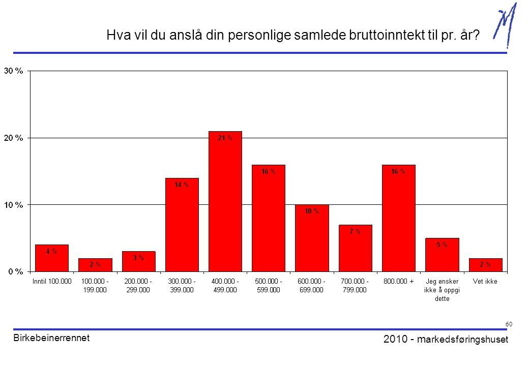 2010 - m arkedsføringshuset Birkebeinerrennet 60 Hva vil du anslå din personlige samlede bruttoinntekt til pr.