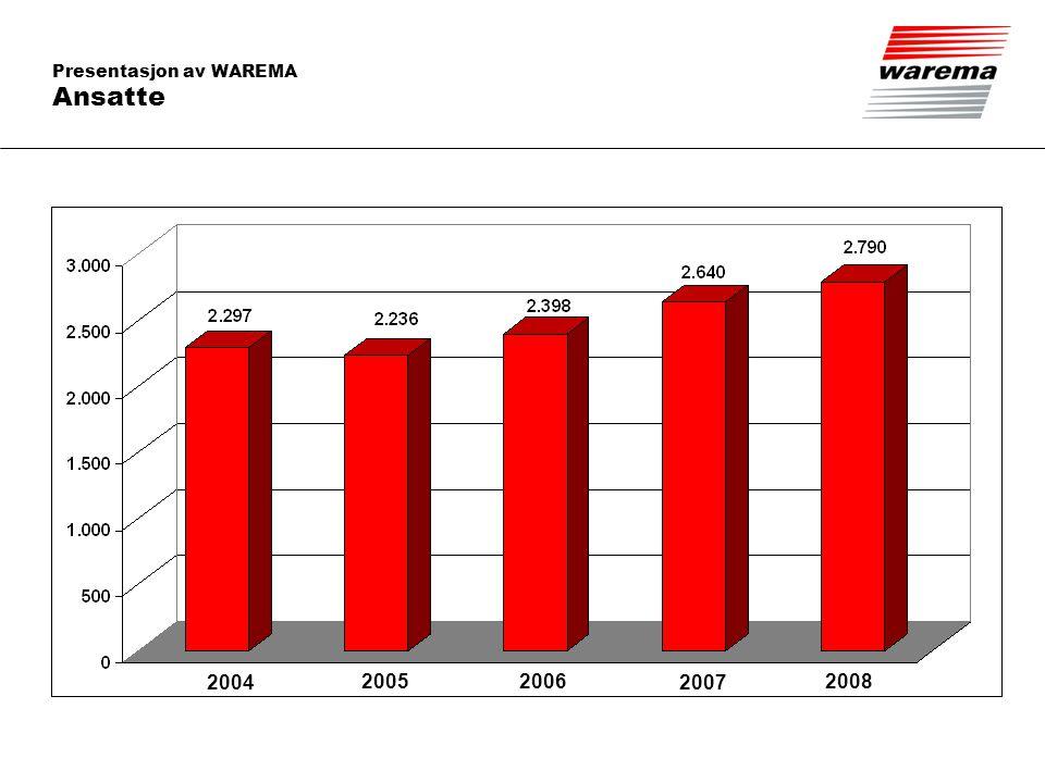 Presentasjon av WAREMA Ansatte 2004 2005 2006 2007 2008