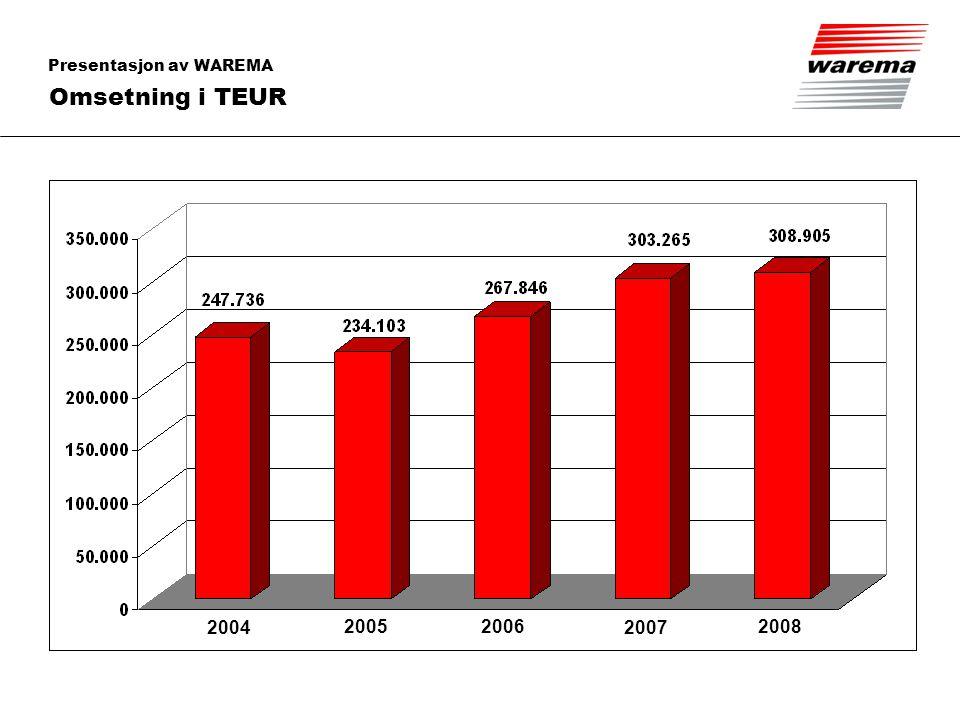 Presentasjon av WAREMA Omsetning i TEUR 2004 2005 2006 2007 2008