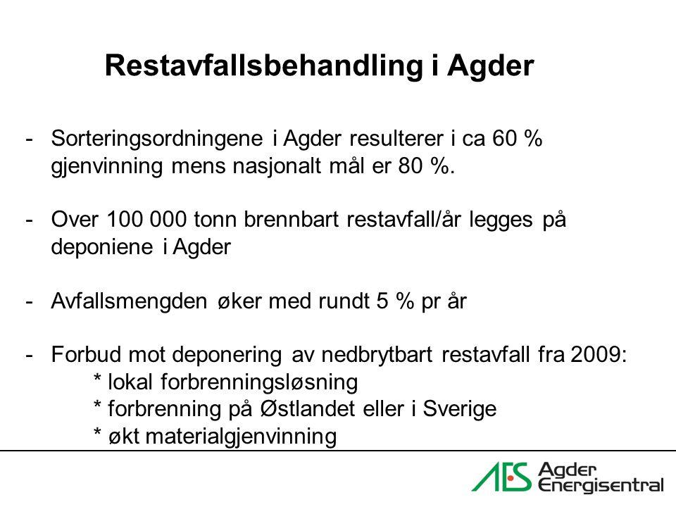 -Sorteringsordningene i Agder resulterer i ca 60 % gjenvinning mens nasjonalt mål er 80 %. -Over 100 000 tonn brennbart restavfall/år legges på deponi