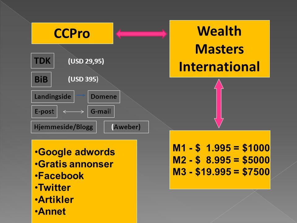 CCPro Wealth Masters International TDK BiB (USD 29,95) (USD 395) Hjemmeside/Blogg DomeneLandingside E-postG-mail •Google adwords •Gratis annonser •Fac