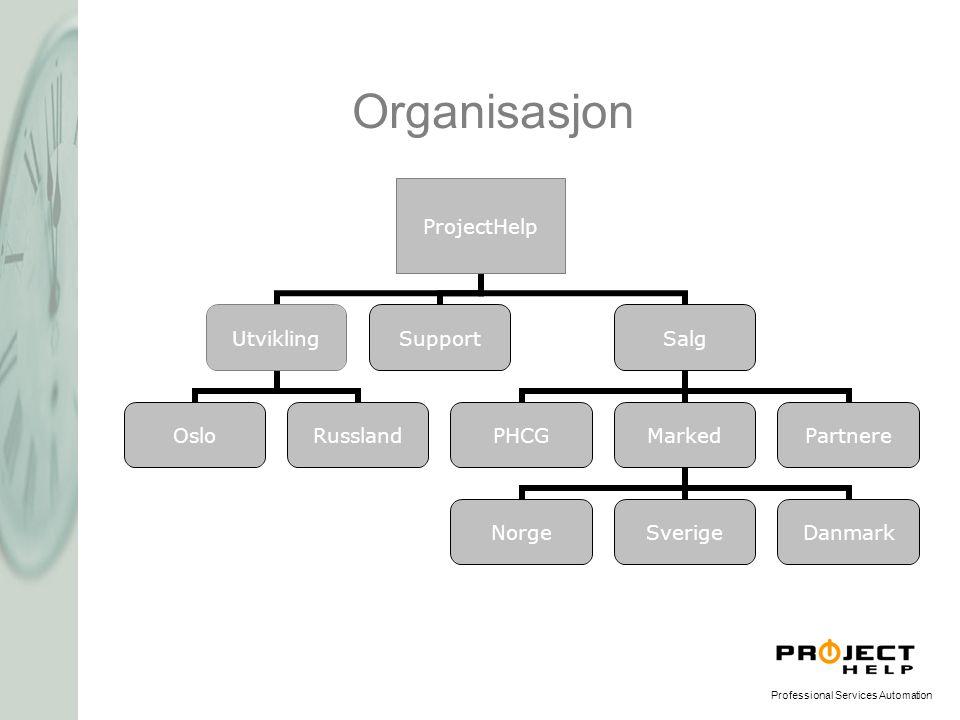 Professional Services Automation Organisasjon ProjectHelp Utvikling OsloRussland SupportSalg PHCGMarked NorgeSverigeDanmark Partnere