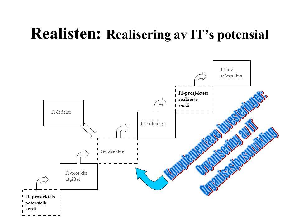 Realisten: Realisering av IT's potensial IT-prosjektets potensielle verdi IT-prosjekt utgifter Omdanning IT-ledelse IT-virkninger IT-prosjektets realiserte verdi IT-inv.