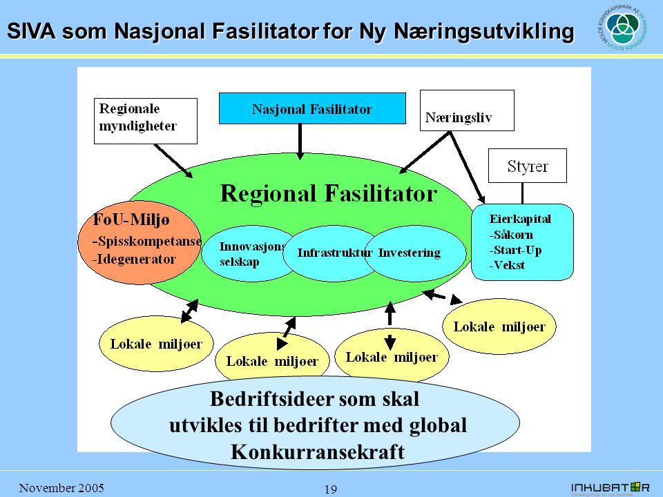 November 2005 19 SIVA som Nasjonal Fasilitator for Ny Næringsutvikling Bedriftsideer som skal utvikles til bedrifter med global Konkurransekraft