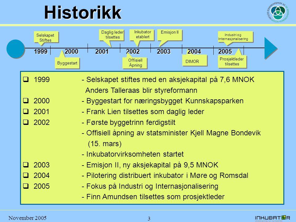November 2005 3Historikk  1999- Selskapet stiftes med en aksjekapital på 7,6 MNOK Anders Talleraas blir styreformann  2000- Byggestart for næringsbygget Kunnskapsparken  2001- Frank Lien tilsettes som daglig leder  2002- Første byggetrinn ferdigstilt - Offisiell åpning av statsminister Kjell Magne Bondevik (15.