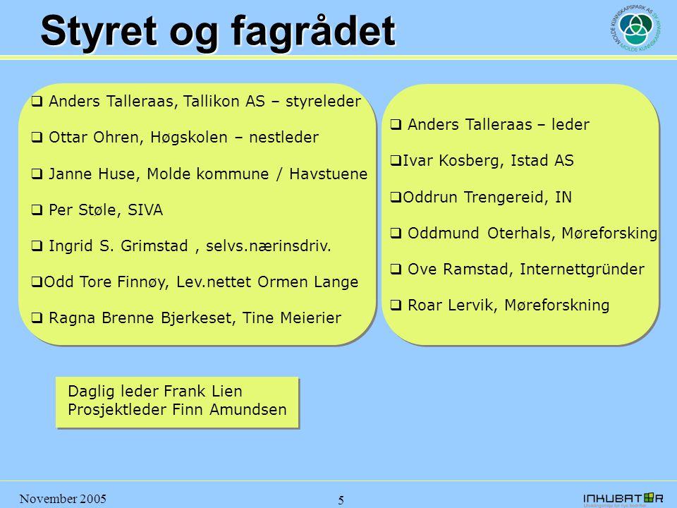 November 2005 5  Anders Talleraas, Tallikon AS – styreleder  Ottar Ohren, Høgskolen – nestleder  Janne Huse, Molde kommune / Havstuene  Per Støle, SIVA  Ingrid S.