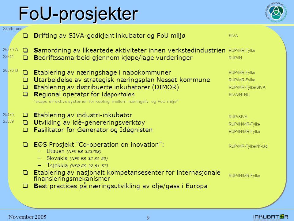 November 2005 10 Lisenser til etablerte bedrifter Inkubator/Såkorn bedrifter Stimulering -Idéstimulere -Holdning -Kultur -Tilrettelegg Kommers- ialisering -Beskyttelse -Forr.plan -Finansier -Etablering Kom.