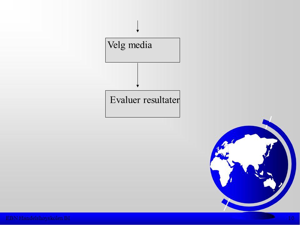 EBN Handelshøyskolen BI10 Velg media Evaluer resultater