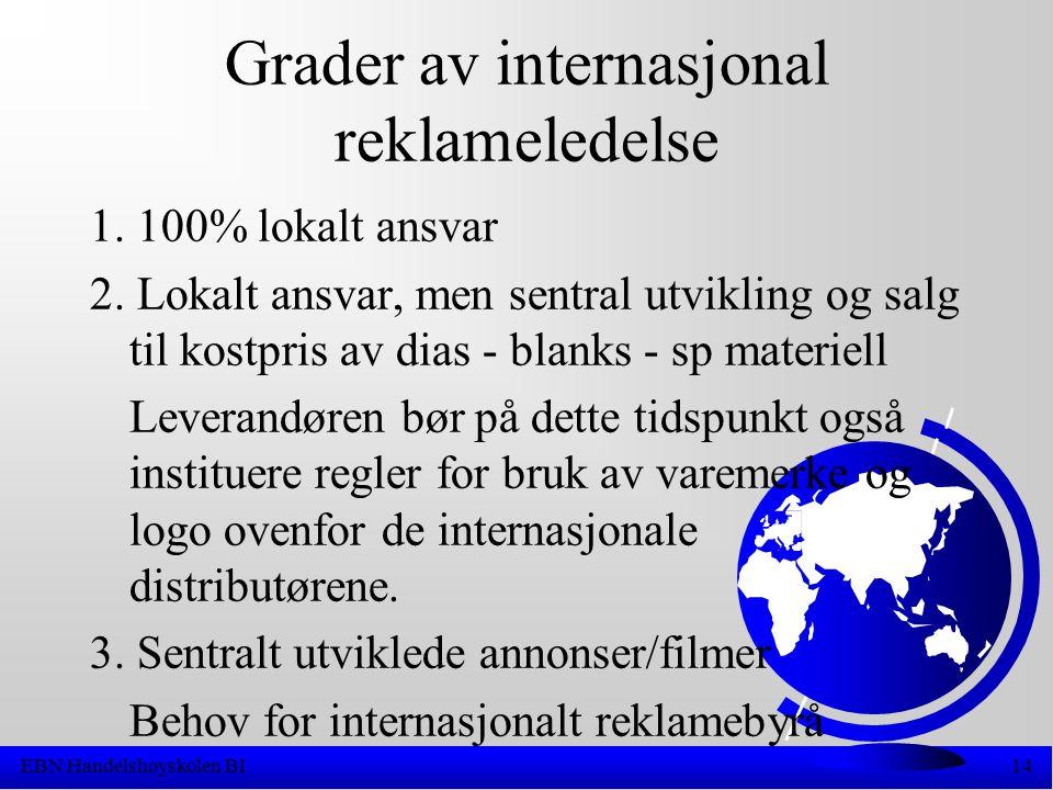 EBN Handelshøyskolen BI14 Grader av internasjonal reklameledelse 1.