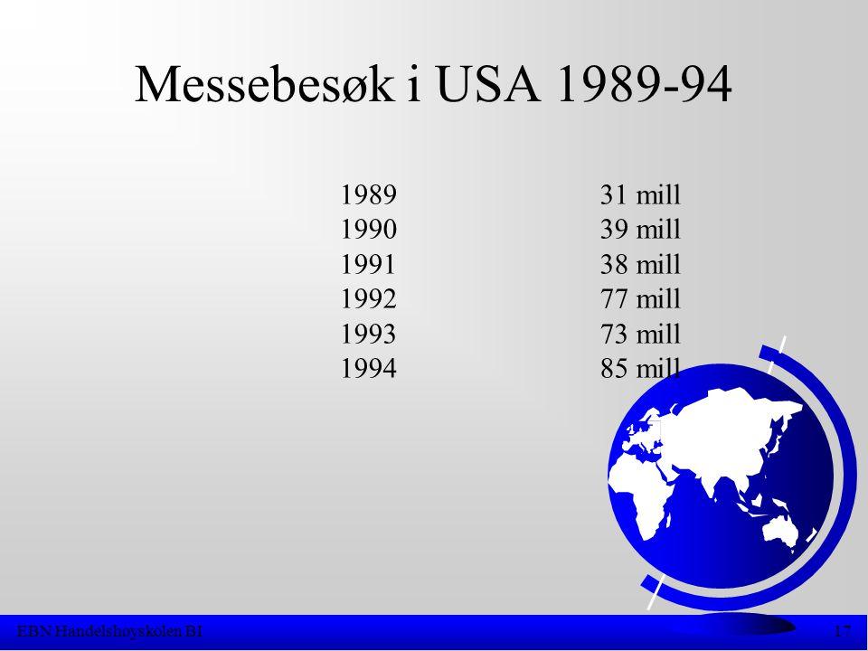 EBN Handelshøyskolen BI17 Messebesøk i USA 1989-94 198931 mill 199039 mill 199138 mill 199277 mill 199373 mill 199485 mill