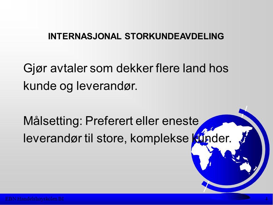 EBN Handelshøyskolen BI4 INTERNASJONAL STORKUNDEAVDELING Gjør avtaler som dekker flere land hos kunde og leverandør.
